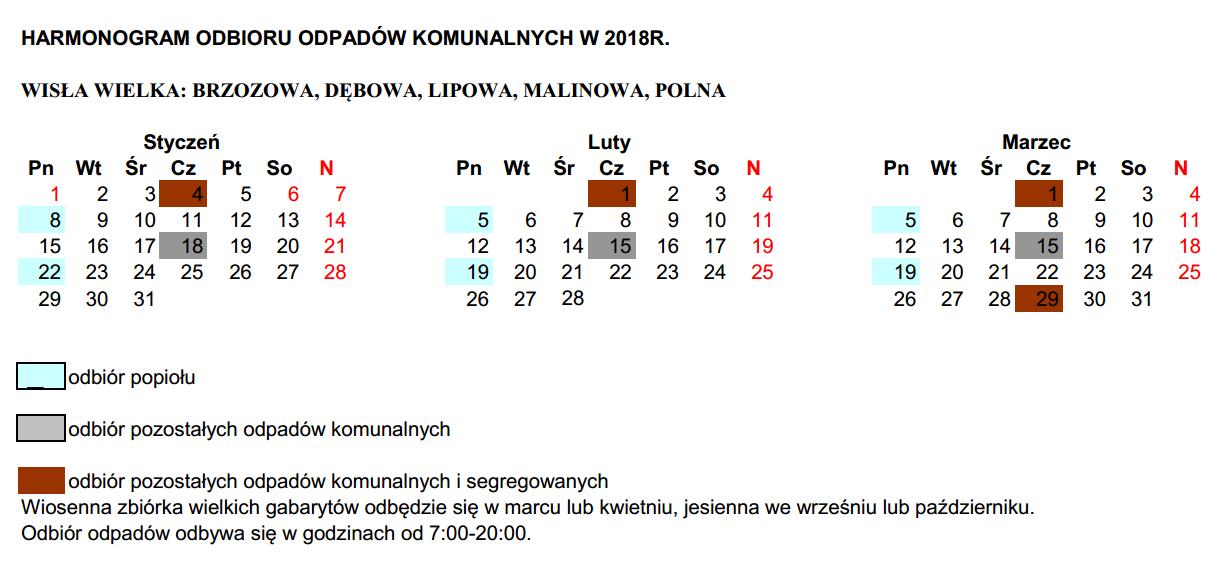 Harmonogram odbioru odpadów dla ulic: Brzozowa, Dębowa, Lipowa, Malinowa, Polna